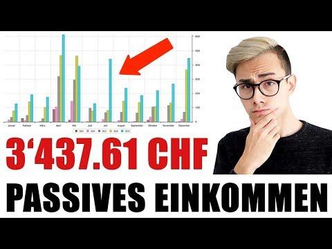 3'437.61 CHF Passives Einkommen Mit Dividenden Portfolio Performance Dezember 2019 📊💰 | Sparkojote