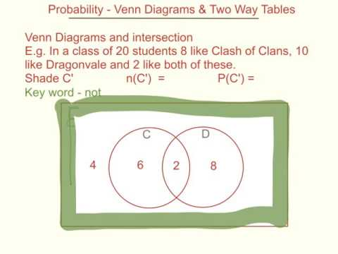 Year 9 Probability 134 Venn Diagrams And Two Way Tables Youtube