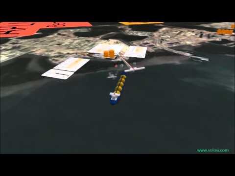 Simulation of Ship Movements