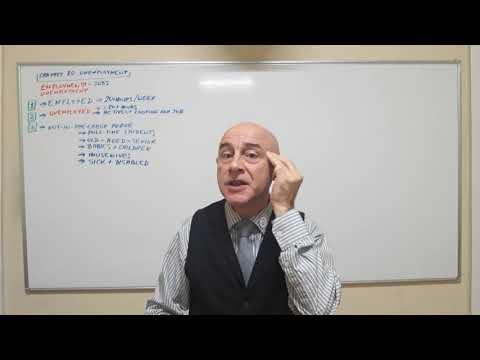 Macroeconomics - Lecture 11 - Unemployment