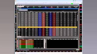 How I Trade Weekly Options