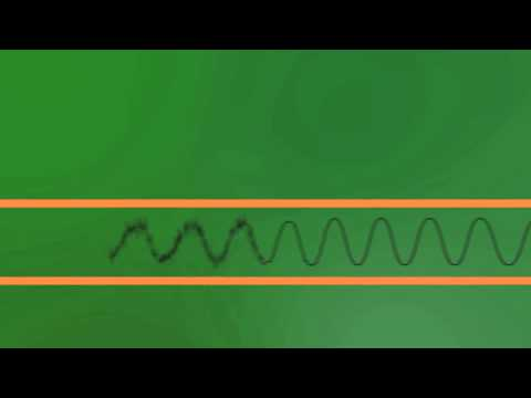 Physics - Waves - Analogue and Digital Signals