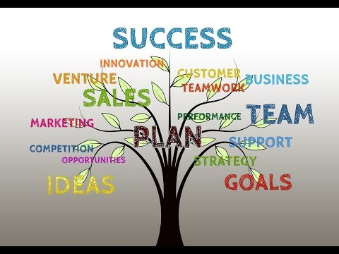 Key things that must be in you business proposal or plan- Summary