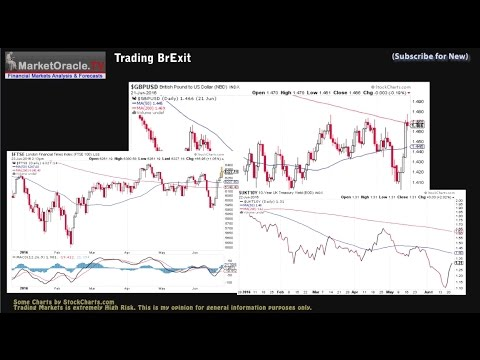 Trading BrExit – Stocks, Bonds, Sterling, Opinion Polls, Bookmaker Odds and My Forecast