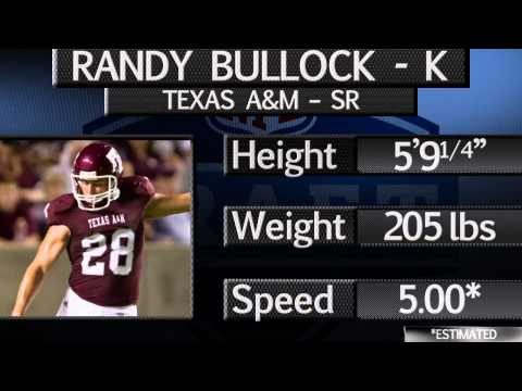 Texas A&M PK Randy Bullock Draft Profile