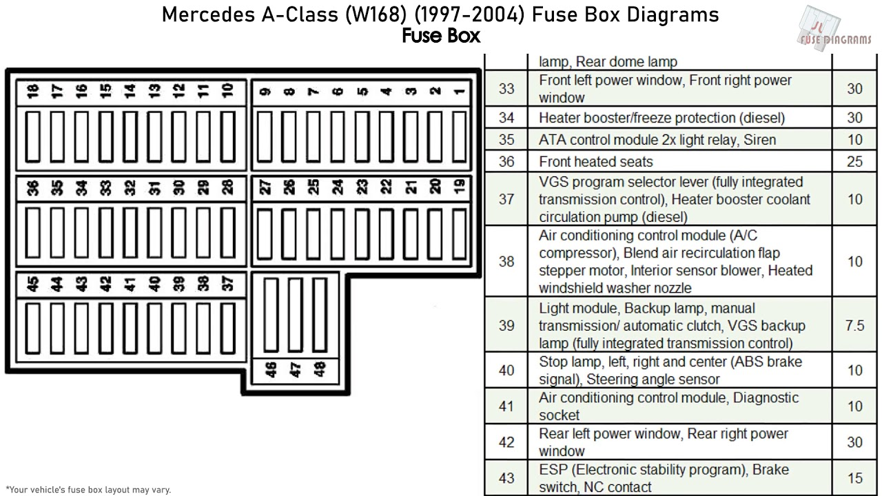 1997 mercedes e420 fuse box diagram - wiring diagrams rich-patch -  rich-patch.alcuoredeldiabete.it  al cuore del diabete