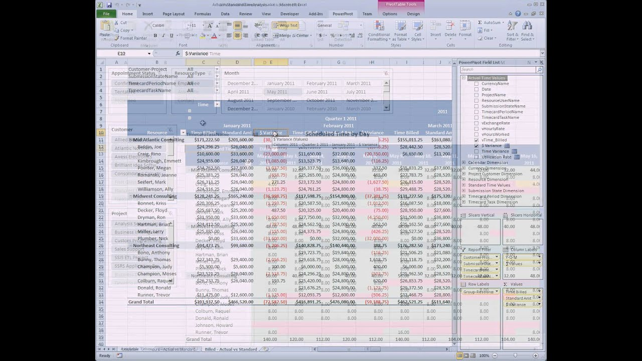 excel powerpivot analysis using sunlight service resource planning youtube. Black Bedroom Furniture Sets. Home Design Ideas
