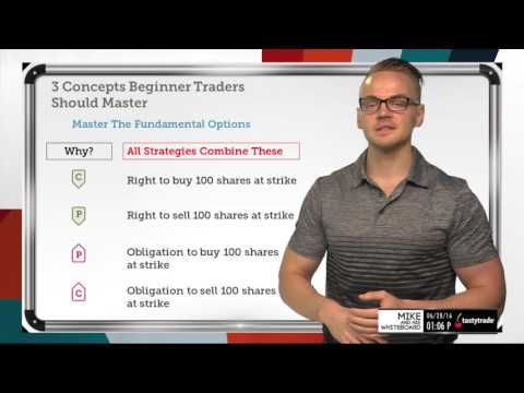3 Important Concepts Beginner Traders Should Master | Options Trading Concepts