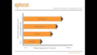 Презентация программы Детектор Плагиата на базе Ephorus