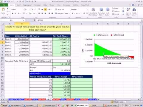 Excel Finance Class 69 Net Present Value Profile Build Table And