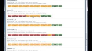 Запись на прием к врачу(Обучающий ролик по записи на прием к врачу через сайт IGIS.ru в больницы Ижевска и Удмуртии., 2012-12-19T12:37:22.000Z)
