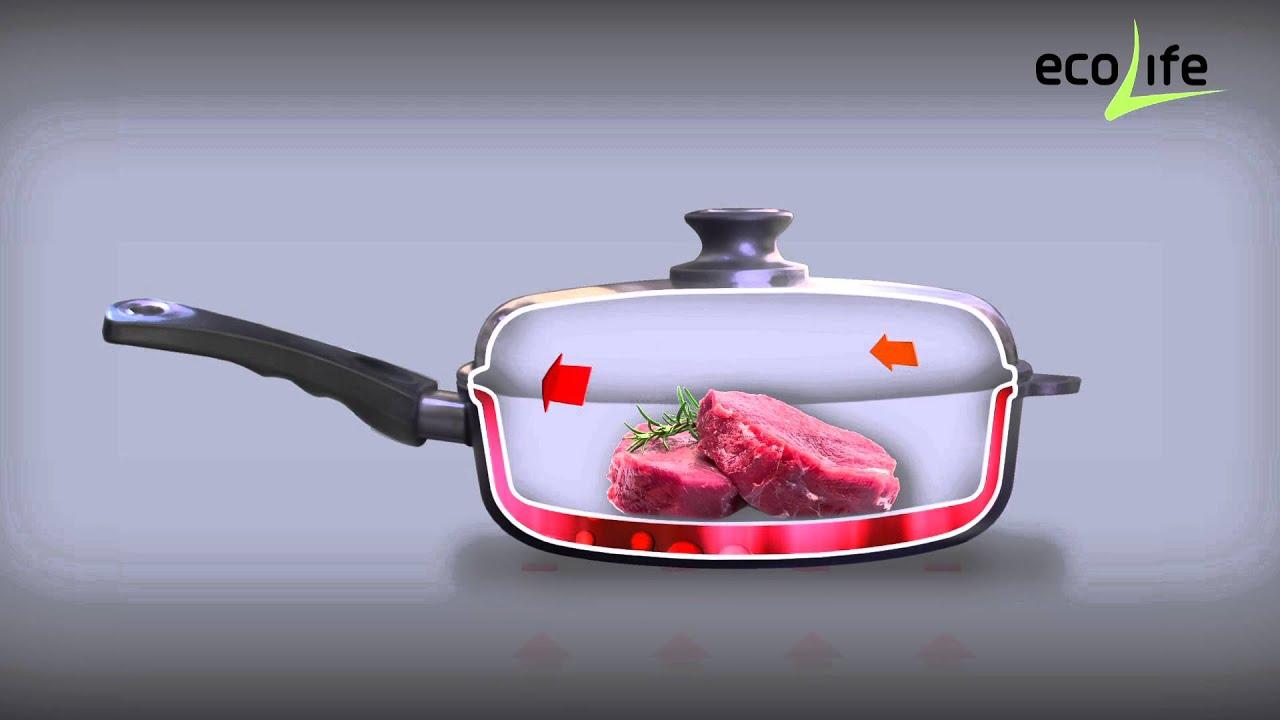 Осторожно! Посуда третьей генерации «от Макаревича» - YouTube