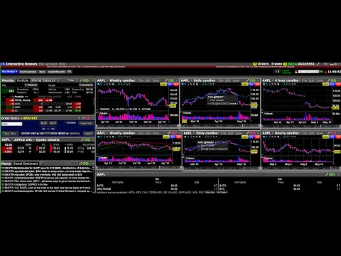 How To set up Interactive Brokers TWS!