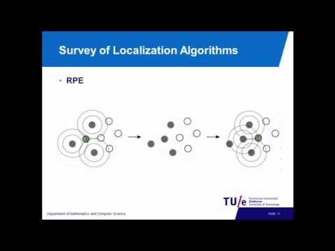 Research on Localization algorithms and technologies
