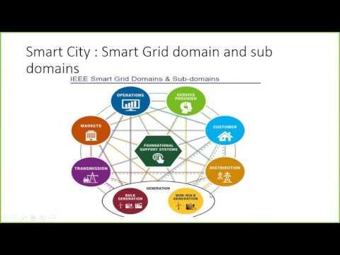 Advanced Grid Analytics Distributed Energy Resources Optimizerиз YouTube · Длительность: 1 мин7 с