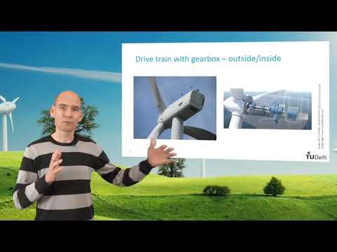 Introduction to Wind Turbines: Anatomy of Wind Turbines