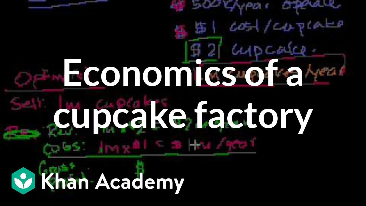 Economics of a cupcake factory | Inflation | Finance & Capital Markets | Khan Academy