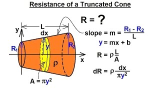 Physics - E&M: Resistivity and Resistance (9 of 32) Resistance of a Truncated Cone