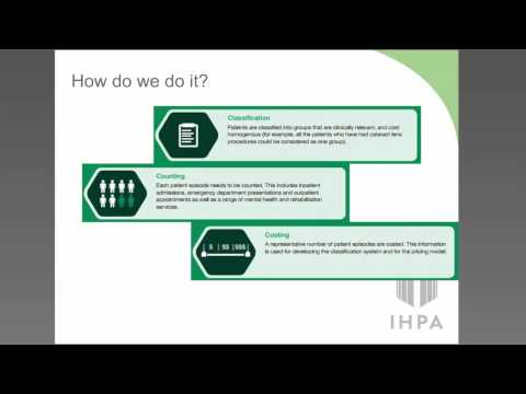 Mental Health Australia (MHA) and Independent Hospital Pricing Authority (IHPA) webinar on the AMHCC