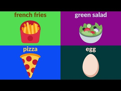 FOOD VOCABULARY For Beginners, Kids, Kindergarten - Learn Food Names In English With Emojis