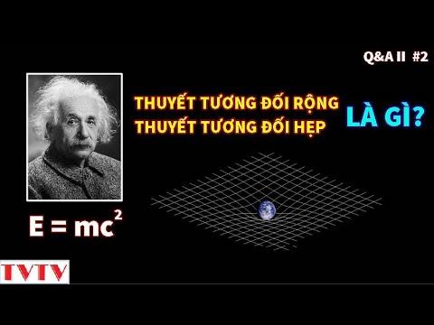 Thuyết Tương Đối Rộng và Thuyết Tương Đối Hẹp | Thư Viện Thiên Văn