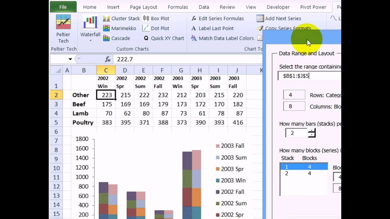 Compare Annual Data in Excel Clustered Stacked Chart