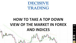 How to Take a Top Down View of the Market in Forex and Indices