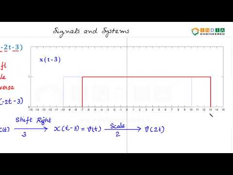 Signals and Systems |S1E15| Manipulation | Time Shift Scale and Reverse | Continuous time