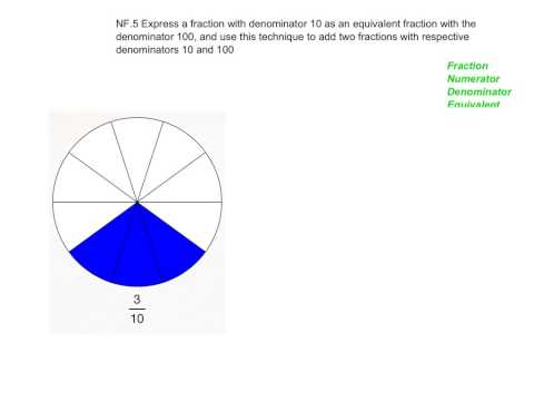 Equivalent Fraction - 4.NF.C.5