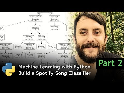 Machine Learning with Python - Part 2: Decision Tree