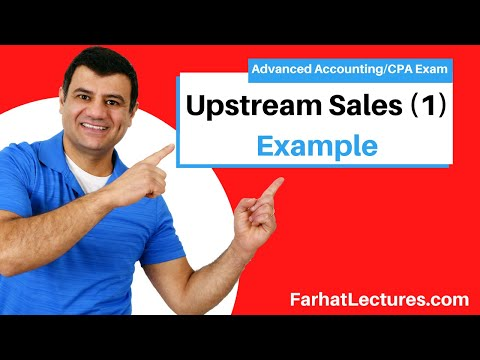 Upstream sales elimination of unrealized profit on inventory advanced accounting cpa exam ch 6 p 3