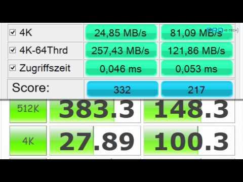 Обычный SSD против M.2. Кто быстрее? Pro Hi-Tech