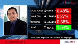 Wall Street Negatif Di Jam Terakhir Perdagangan, Vibiznews 3 Desember 2013