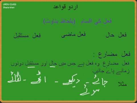 Adv  Urdu Grammar Fail Ki Iqsaam ( w r t Banawat) Part 9