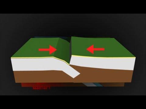การเคลื่อนที่ของแผ่นธรณี  วิทยาศาสตร์ ม.4-6 (โลก และดาราศาสตร์)