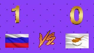 Russland vs zypern   em-quali gruppe i