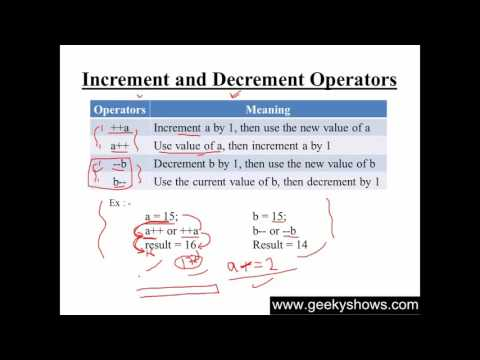 Increment or Decrement Operators, Assignment Operators, Conditional or Ternary Operators and Bitwise Operators