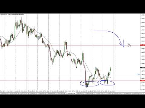 NZD/USD Technical Analysis for November 22, 2017 by FXEmpire.com