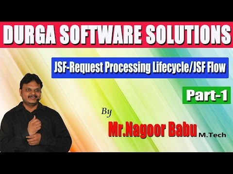 JSF-Request Processing Lifecycle/JSF Flow-Part 1