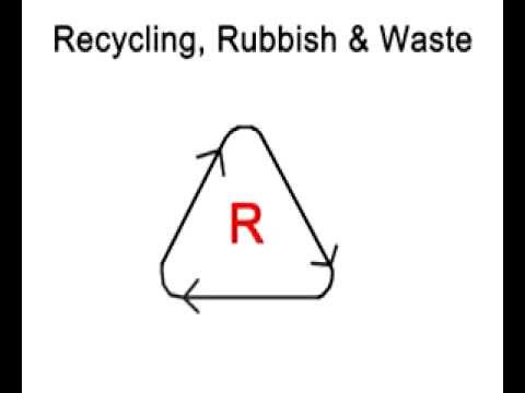 Recycling, Rubbish & Waste