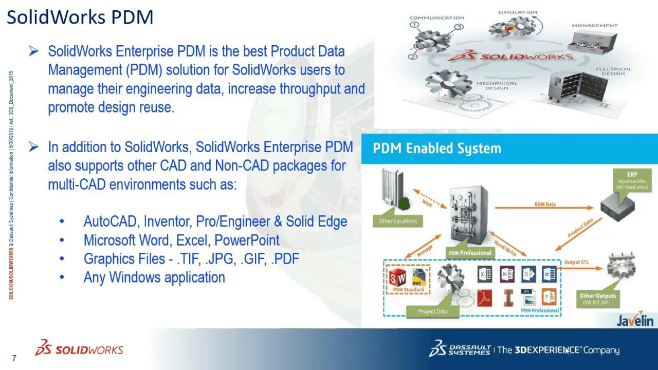 Introduction To Solidworks Pdm Youtube