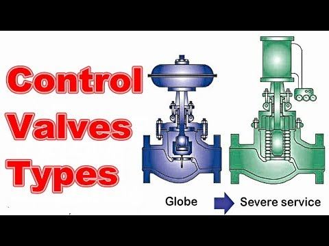 Control Valves Types,Operation And Troubleshooting
