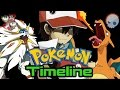 The Pokémon Timeline (With Sun and Moon) - Ft Gnoggin