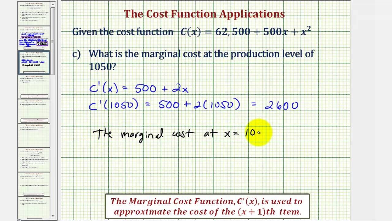 Average cost for