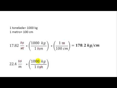 convertir-de-toneladas/metros-a-kilogramos-/centímetros-(to/m-a-kg/cm)