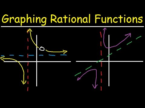 Graphing Rational Functions With Vertical, Horizontal & Slant Asymptotes, Holes, Domain & Range