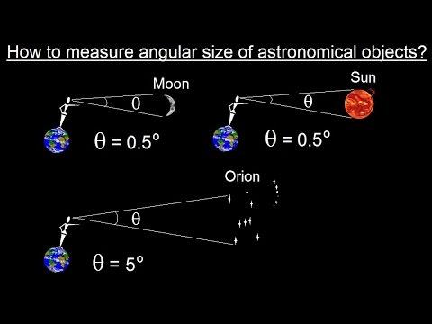 Лунный день рождения: рассчитать и определить в какой