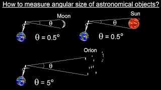 Astronomy - Chapter 1: Introduction (7 of 10) How to Measure Angular Size?