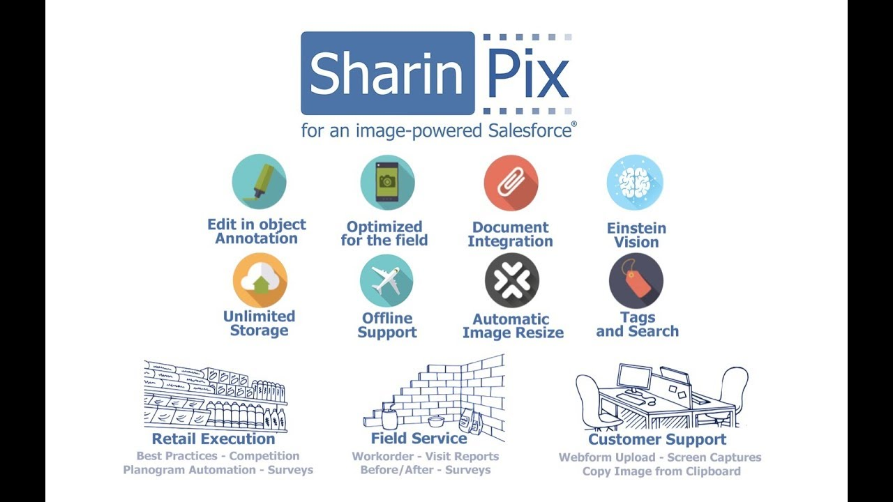 IMAGES App by SharinPix - THE Image Management for Salesforce