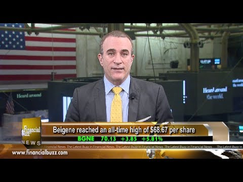 LIVE - Floor of the NYSE! July 7, 2017 Financial News - Business News - Stock News - Market News